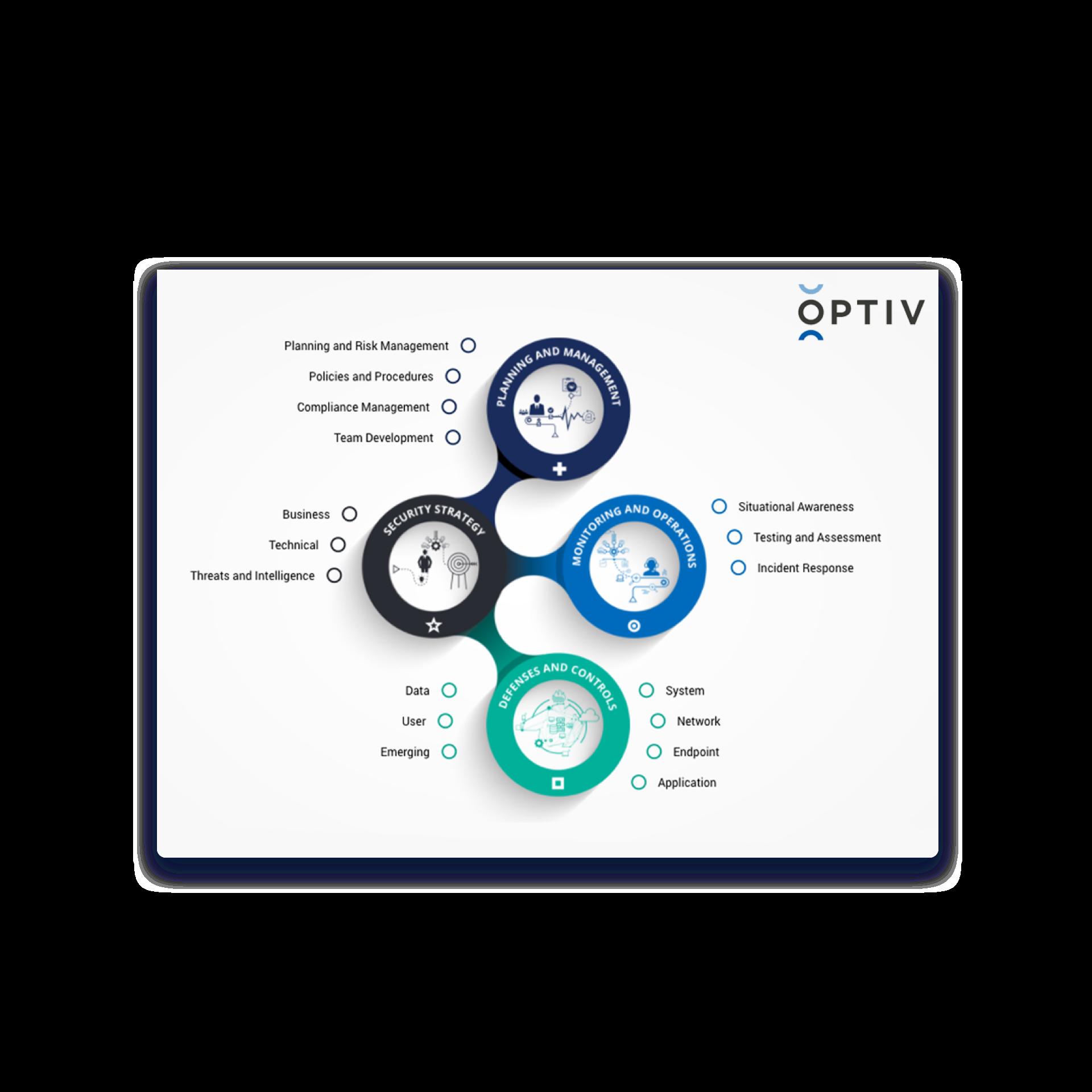 Optiv dynamic navigation Showpad Experience Apps