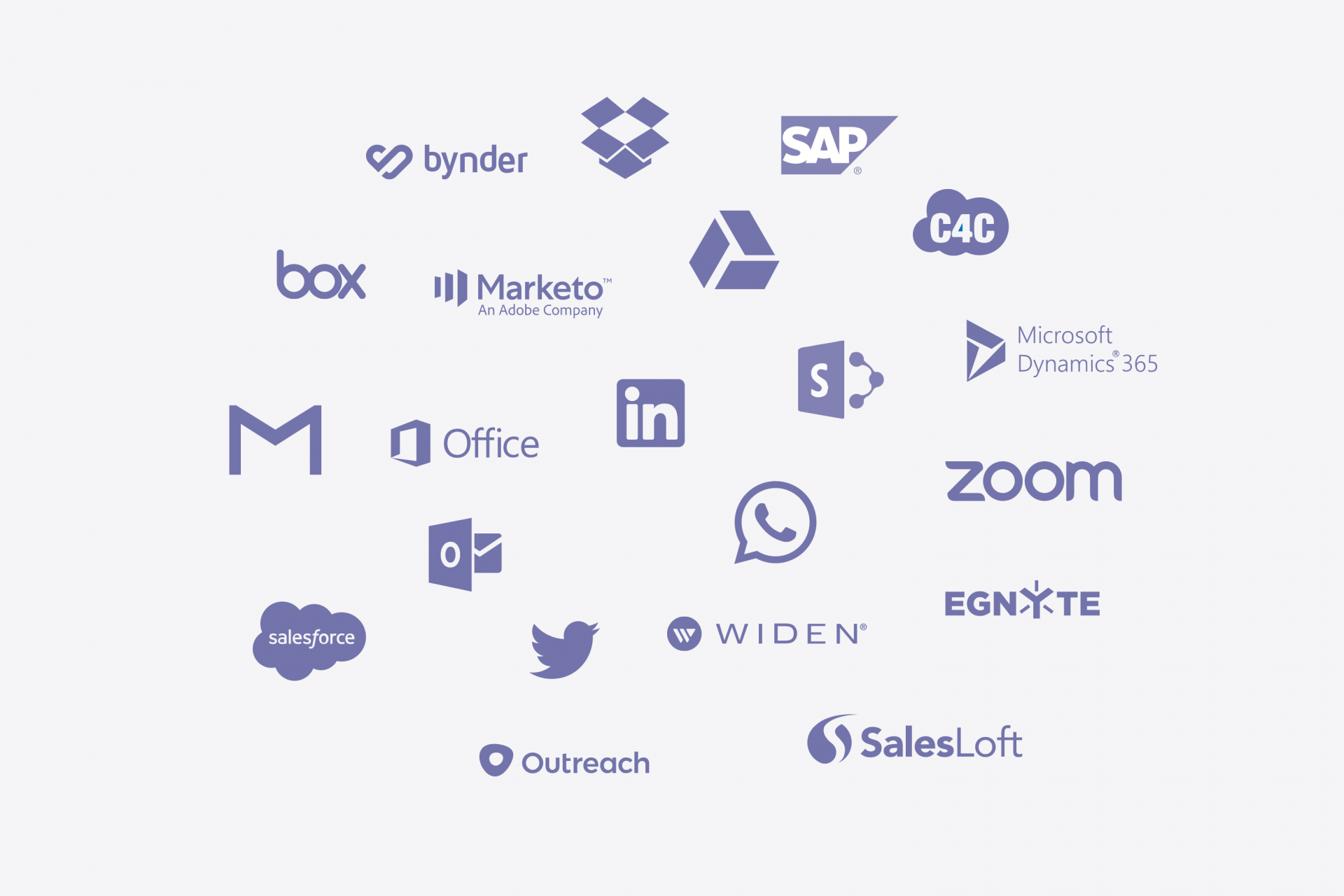 The Open Sales Enablement Platform