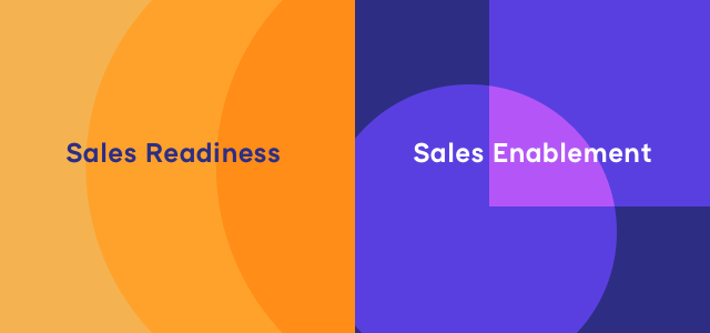 sales readiness vs sales enablement